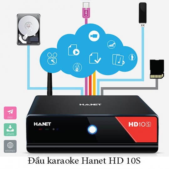 Đầu HANET HD10S (2T)